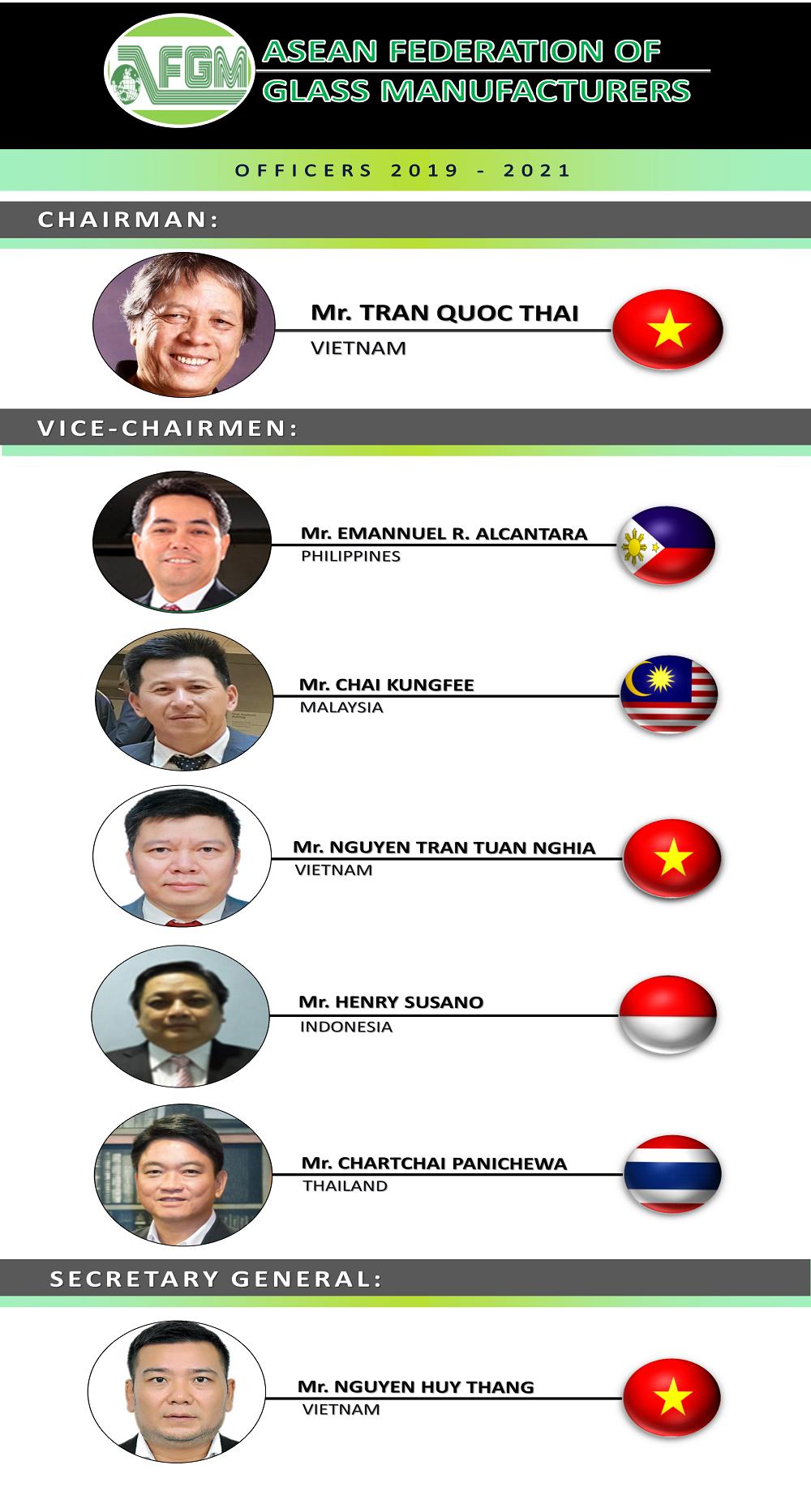 AFGM Officers 2019 - 10072019-1