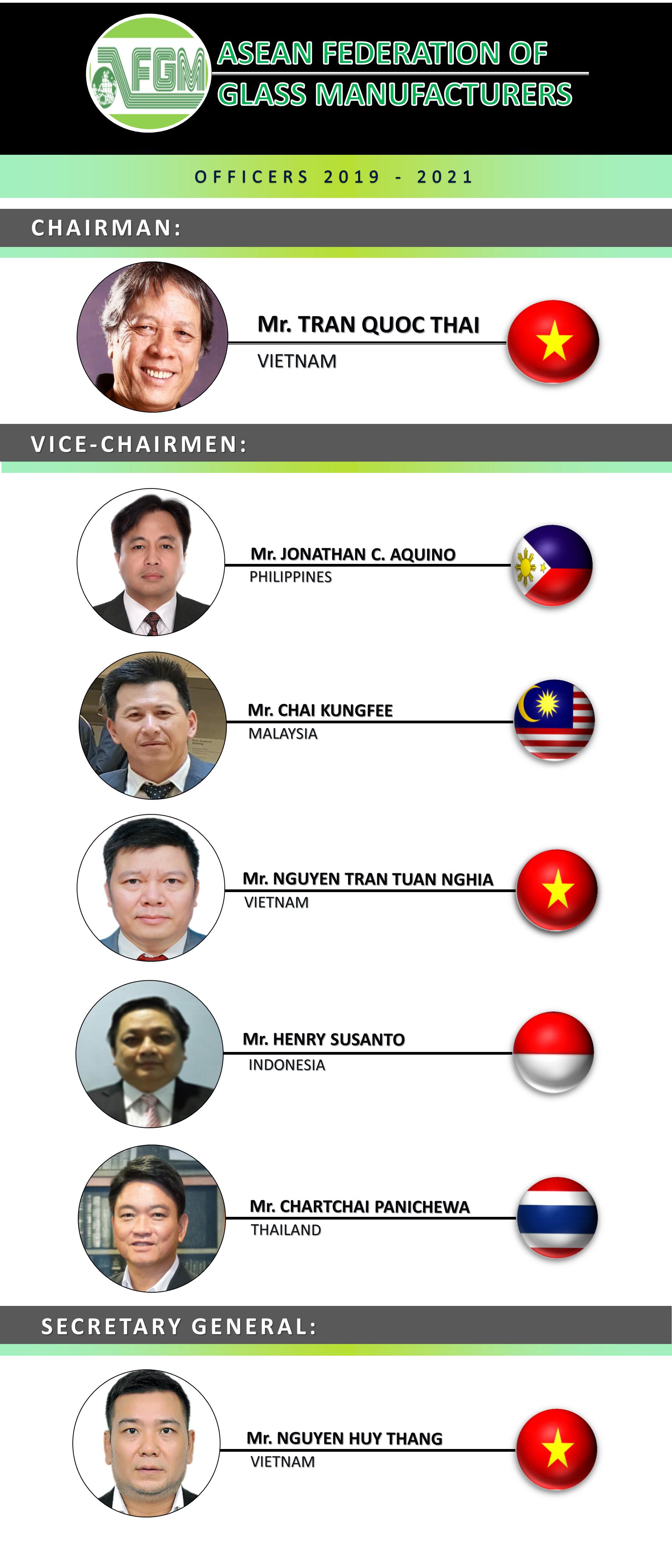 AFGM Officers 2019 - 10162020