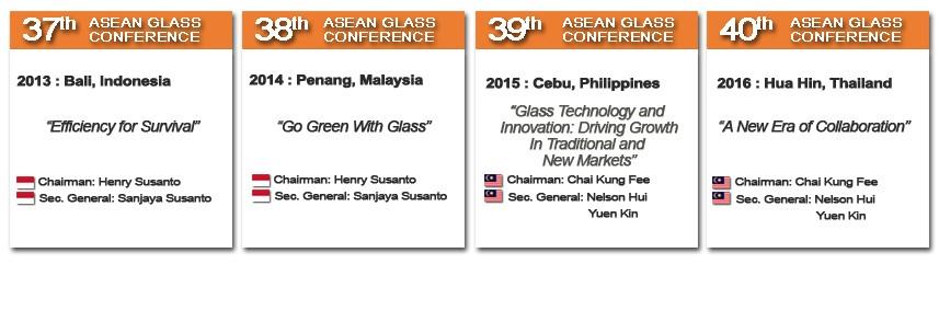 AFGM Since 1977 - 4a
